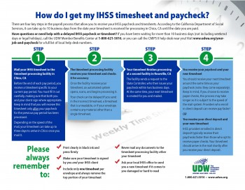 To check out our handy information sheet on the timesheet process, click here!