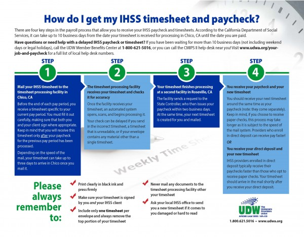 Decoding the IHSS timesheet and paycheck process - UDW – The Homecare Providers Union - AFSCME Local 3930 / AFL-CIO