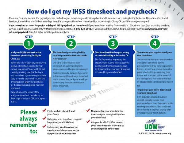 decoding the ihss timesheet and paycheck process